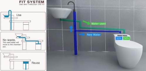 baños-ecológicos2